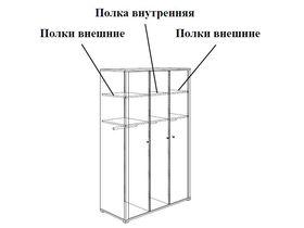 Полка внутренняя для платяного шкафа