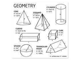 Накладка для фасада - Геометрические фигуры